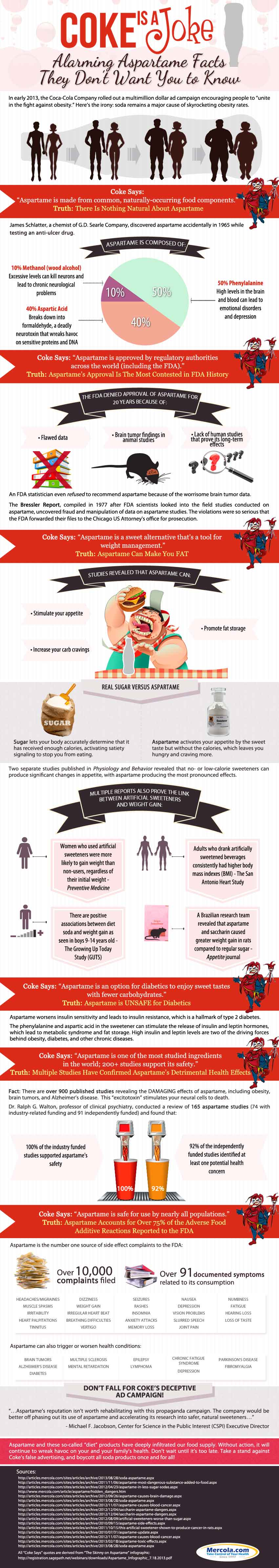 Medi weight loss miami