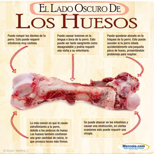 Peligros de los Huesos Cocidos