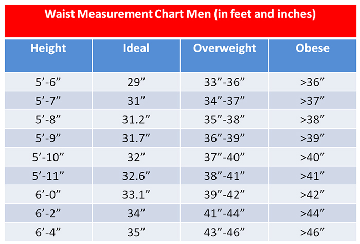 Men's pant sizes are specified principally by waist and leg measurements. Under the metric system these sizes are simply specified in centimeters rather than inches.