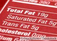 Saturated Fat: The Forbidden Food You Should Never Stop Eating