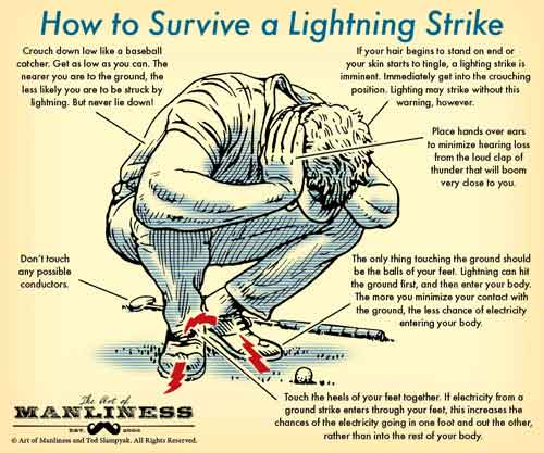 The illustration above done by Ted Sl&yak for The Art of Manliness shows you the best position to assume if youu0027re caught in a storm.  sc 1 st  Dr. Mercola & What Should You Do When Lightning Strikes? azcodes.com