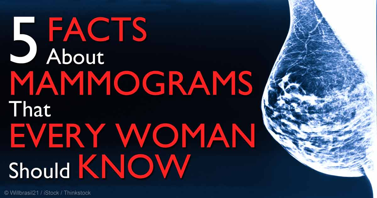 Why So Many Mixed Messages on Mammogram Benefits?