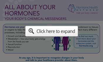 Fantastical World of Hormones