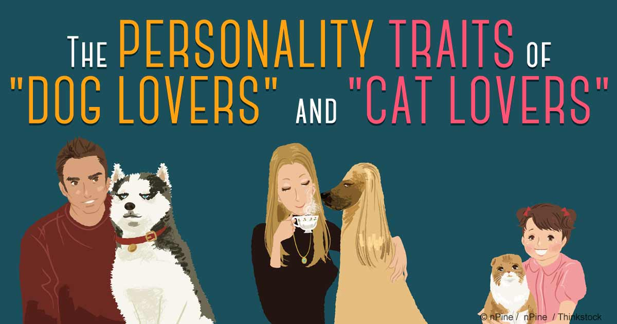 Canine personality test