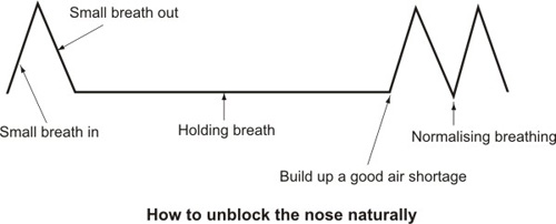 Breathing Exercise
