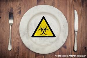 Toxic Food Chemicals