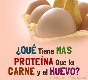beneficios de la proteinas de lactosuero