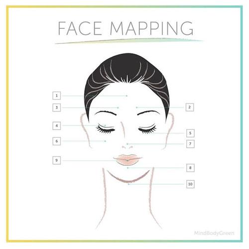 Mapa Facial Practica