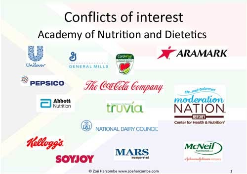 Conflict of Interest in ADA