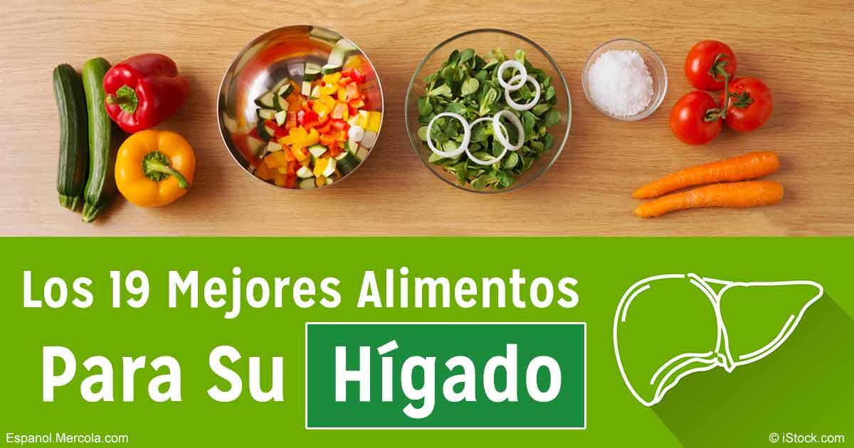 La fructosa causa tanto obesidad como da o hep tico - Mejores alimentos para el higado ...