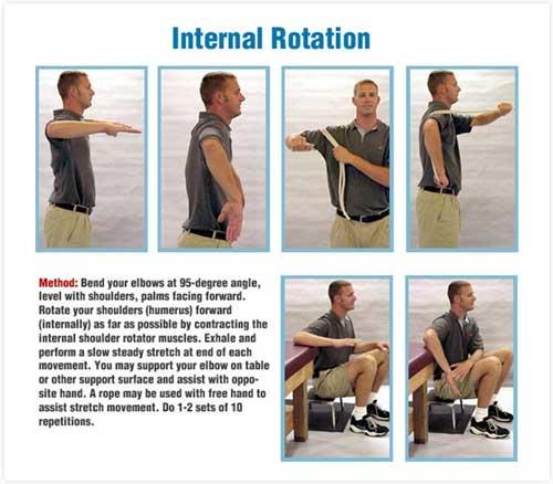 internail rotation