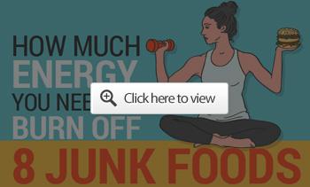burn off junk foods