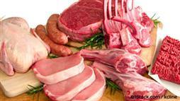 brazilian beef scandal