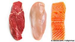 worst meats