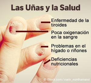 Las Uñas y la Salud