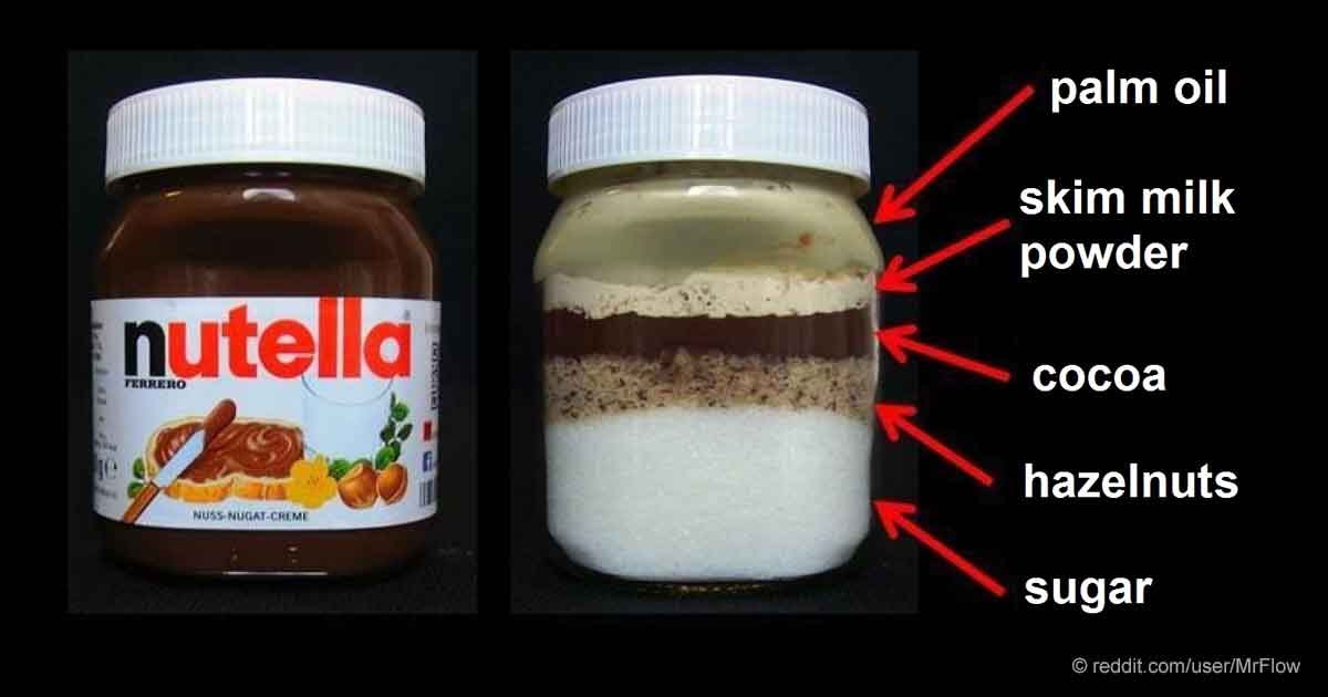 Image result for nutella ingredients