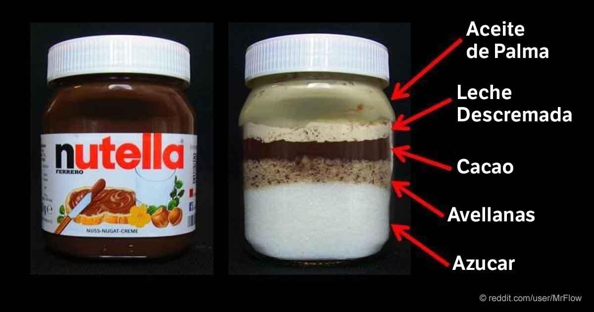 Resultado de imagen para nutella