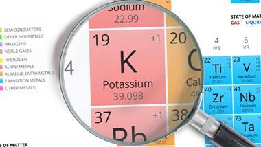 potassium for hypertension