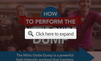 Benefits of Nitric Oxide Dump Exercise
