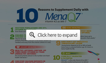 10 Reasons to Supplement Daily with MenaQ7
