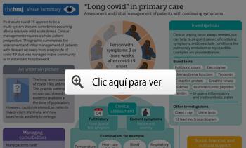 Guía de tratamiento después del COVID-19