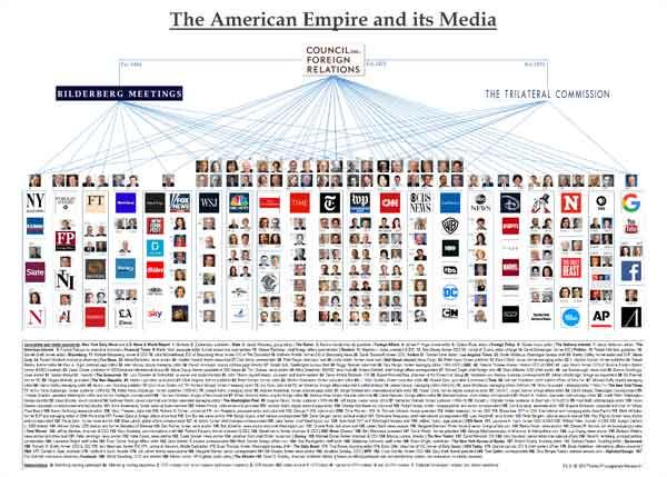 CFR media network
