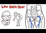 Back Pain Treatments — What Works and What Doesn't