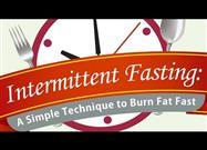 Peak Fasting � How Long Should You Intermittently Fast?