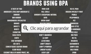 Marcas Comunes de Alimentos que Aun Utilizan BPA
