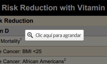 reducción de riesgo vitamina d omega-3