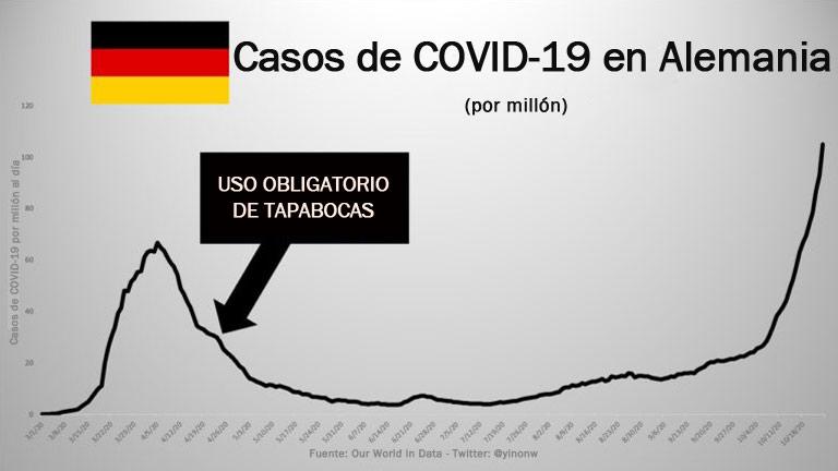 Casos de COVID-19 en Alemania