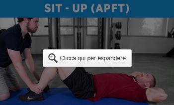 Sit-up APFT