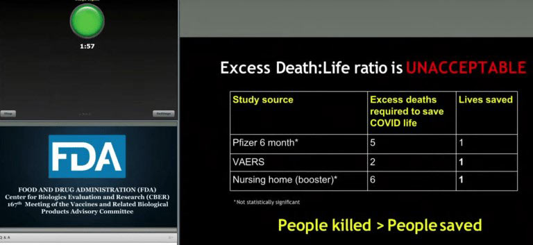 death life ratio