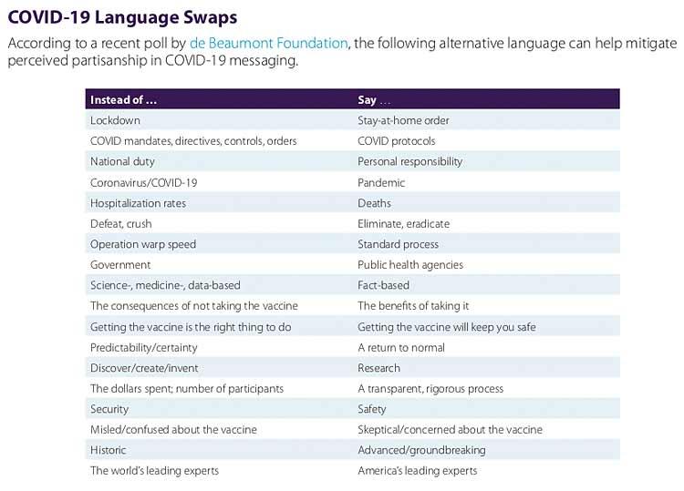 covid 19 language swaps