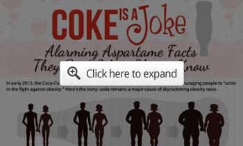 US Soda Makers Pledge 20 Percent Calorie Cut by 2025