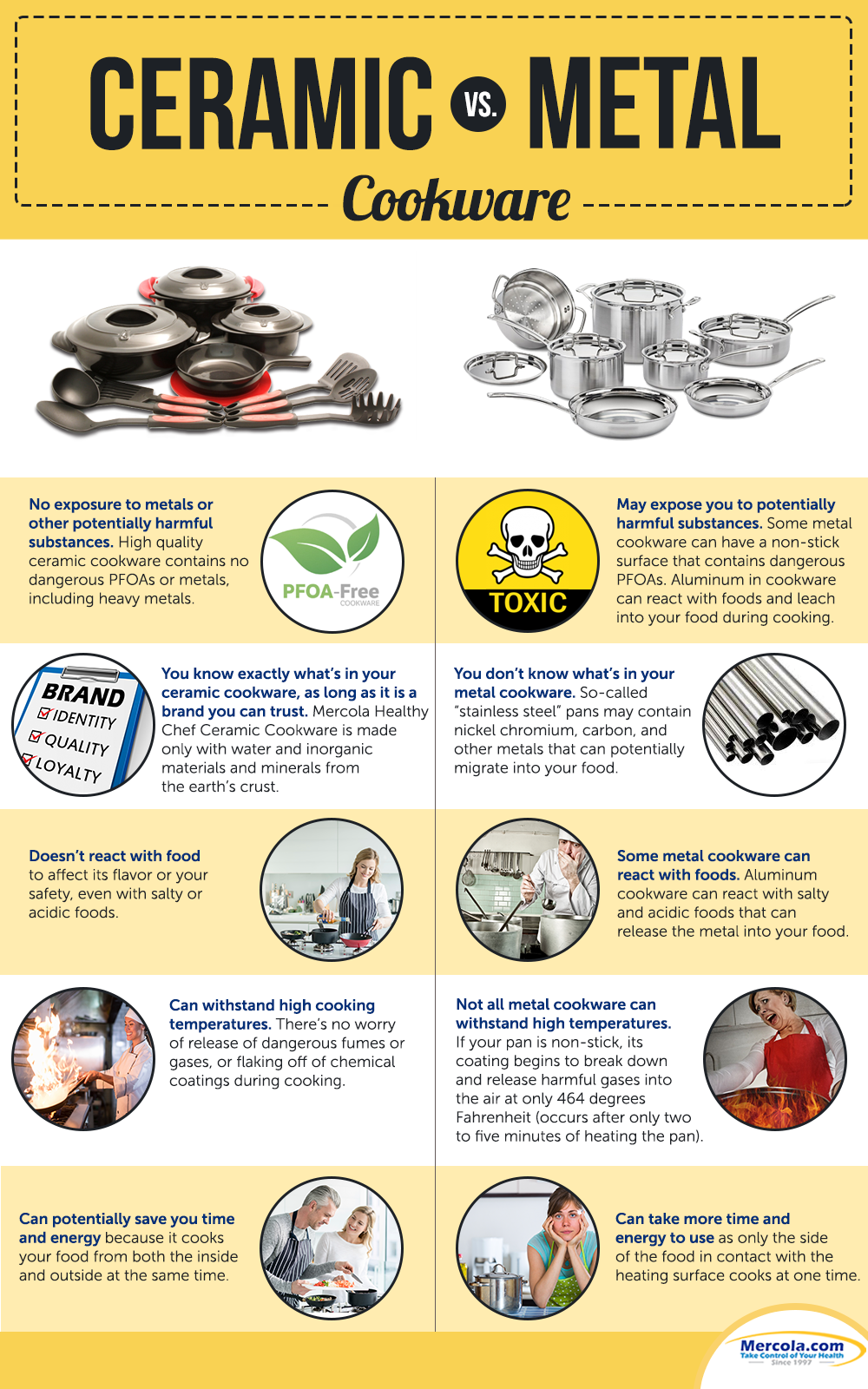 Comparison Between Ceramic And Metal Cookware Infographic