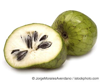 Cherimoya Nutrition Facts