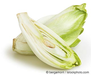 Chicory Nutrition Facts