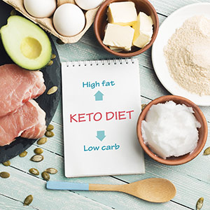 MMT plan - Ketogenic diet