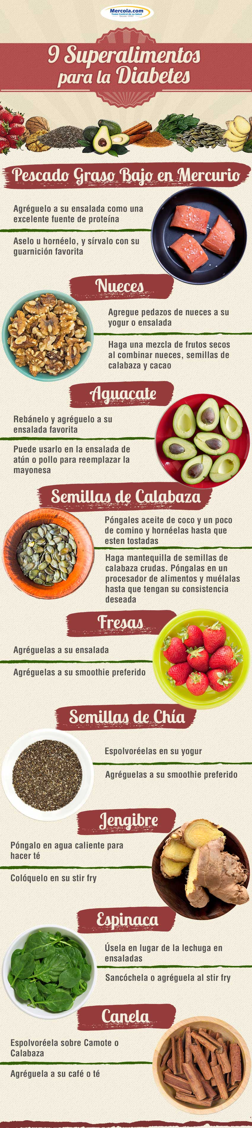 dieta para prediabetes