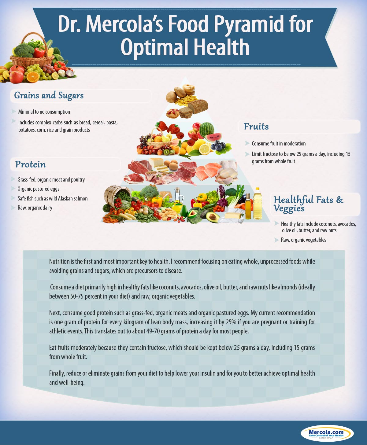 Daily diet for good health - This Optimized Healthy Food Pyramid Will Turn Your Health Around