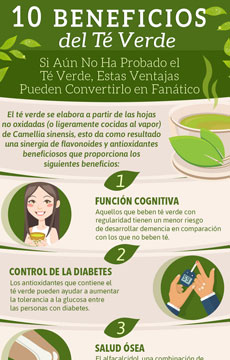 Infograf as del salud del dr mercola for Te verde beneficios para la salud
