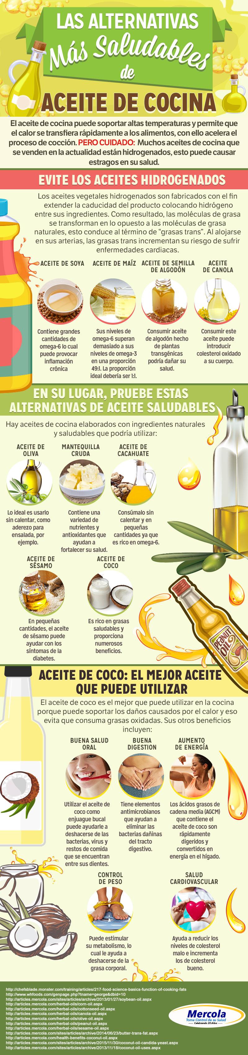 Cuál Es El Aceite De Cocina Más Saludable