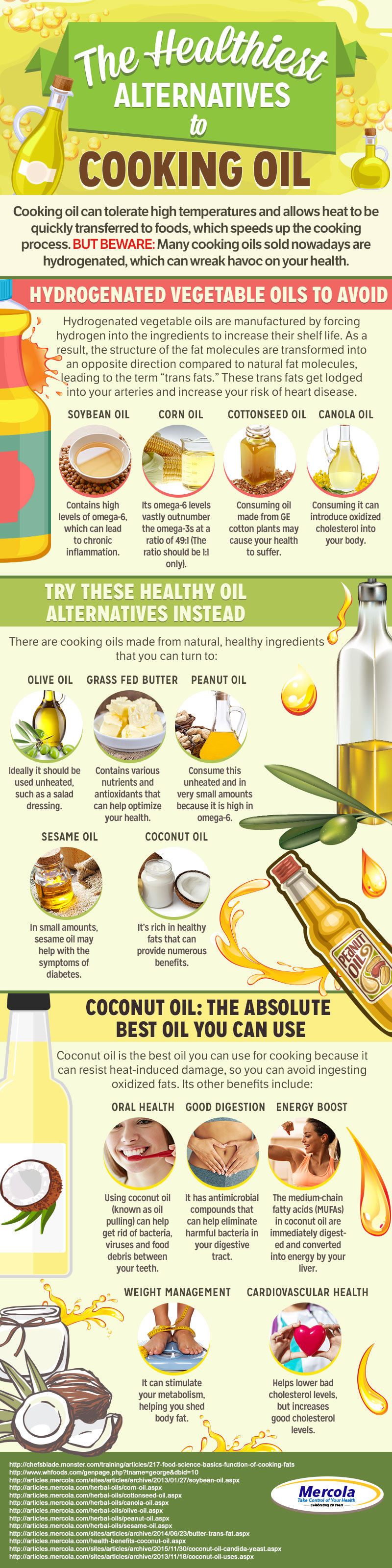 What Is The Healthiest Cooking Oil