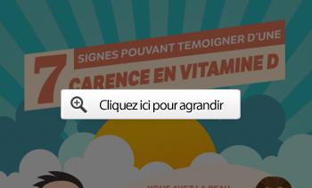 7 Signes pouvant temoigner d'une carence en vitamine d