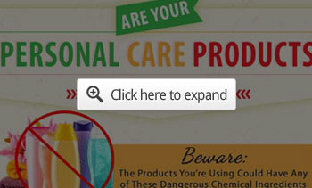 personal care products infographic