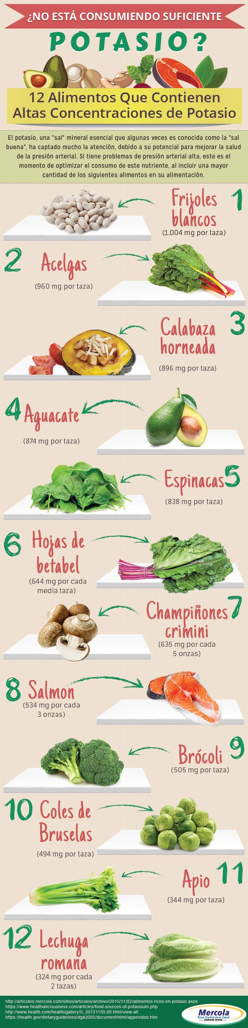 12 Alimentos Que Contienen Altas Concentraciones de Potasio