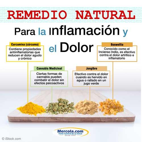 Remedios para la Inflamacion