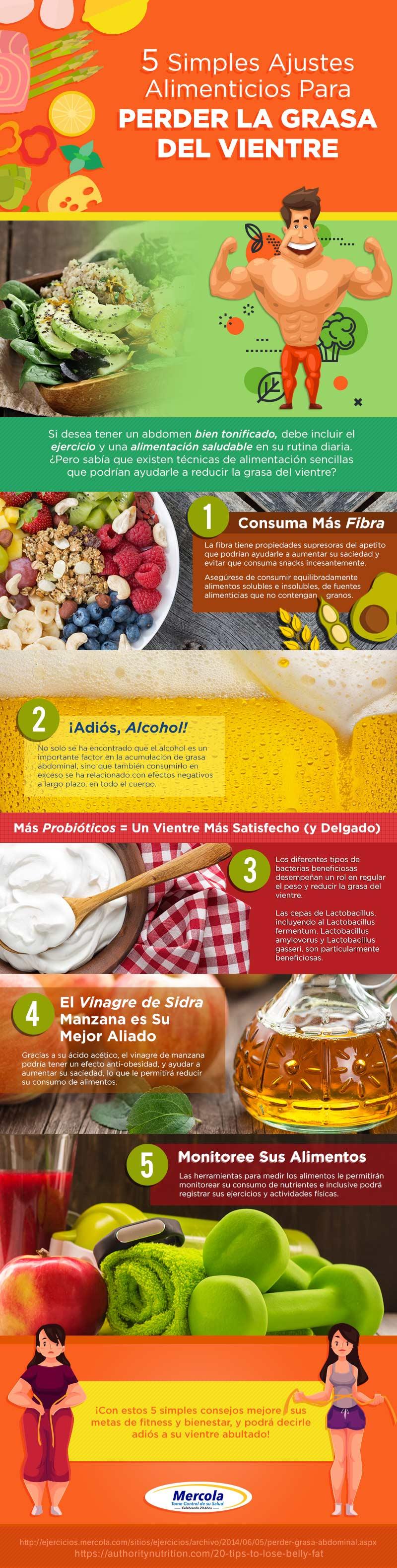 5 Simples Ajustes en la Alimentación Para Ayudarle a Perder la Grasa del Vientre