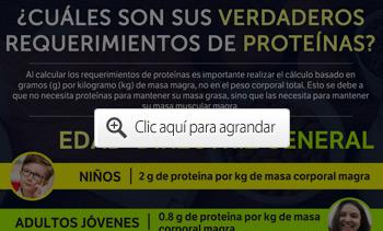 cuáles son sus verdaderos requerimientos de proteínas